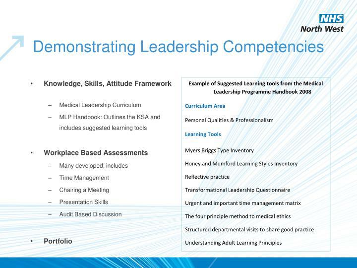 Demonstrating Leadership Competencies