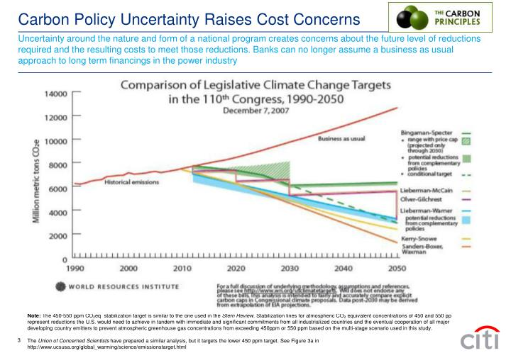 Uncertainty around the nature and form of a national program creates concerns about the future level of reductions required and the resulting costs to meet those reductions. Banks can no longer assume a business as usual approach to long term financings in the power industry