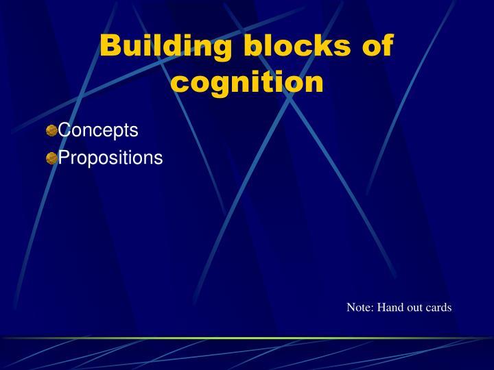 Building blocks of cognition