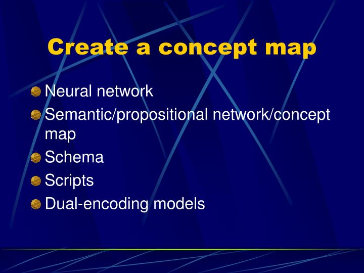 Create a concept map