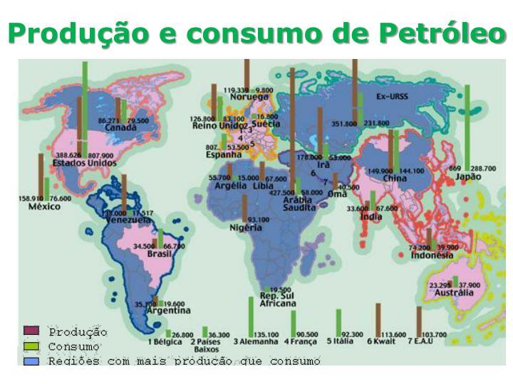 Produção e consumo de Petróleo