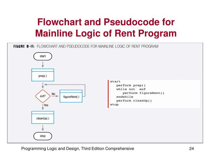Flowchart and Pseudocode for Mainline Logic of Rent Program