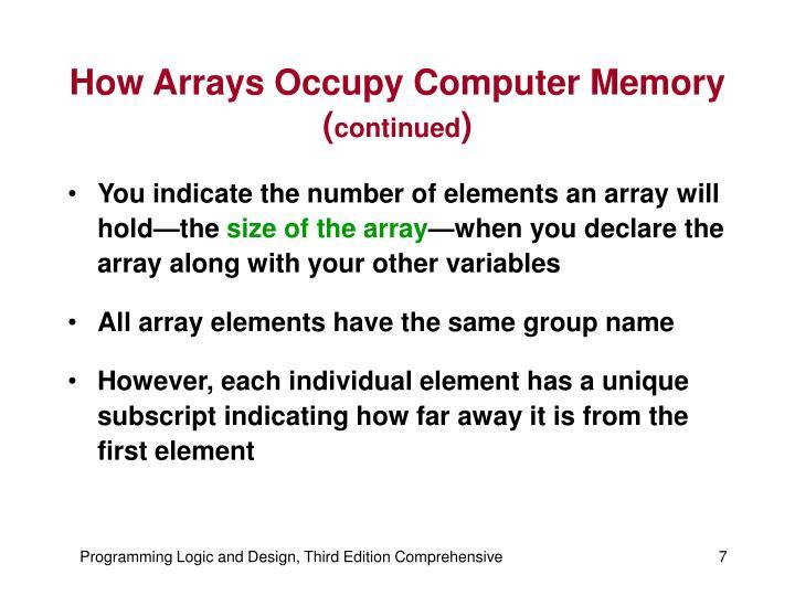 How Arrays Occupy Computer Memory (