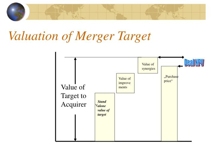 Valuation of Merger Target