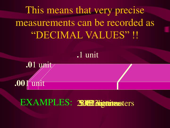 """This means that very precise measurements can be recorded as """"DECIMAL VALUES"""" !!"""