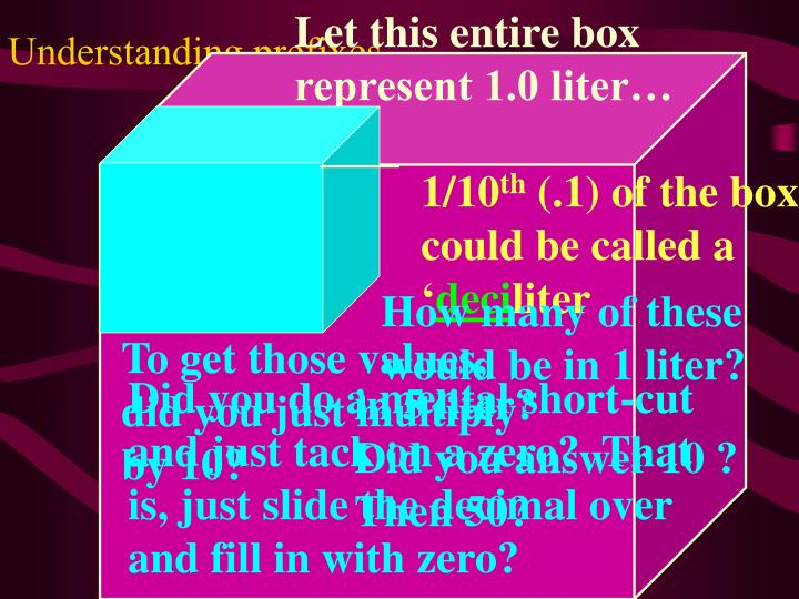 Let this entire box represent 1.0 liter…