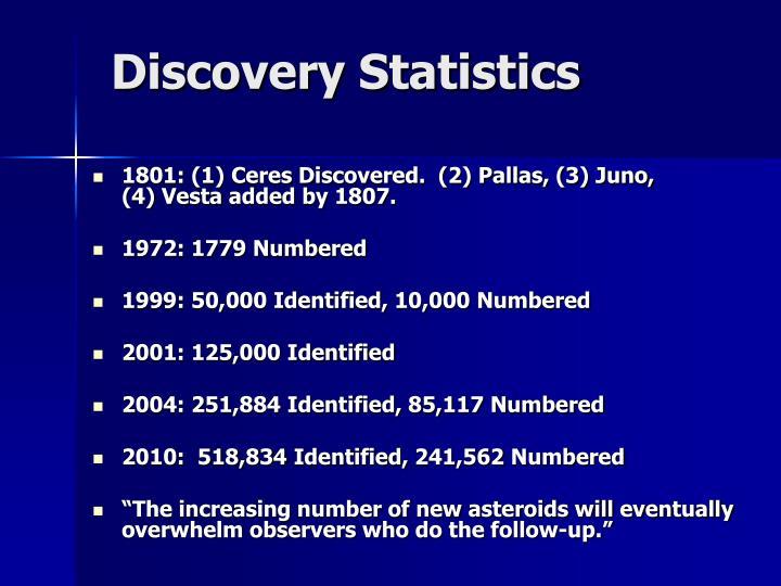 Discovery Statistics