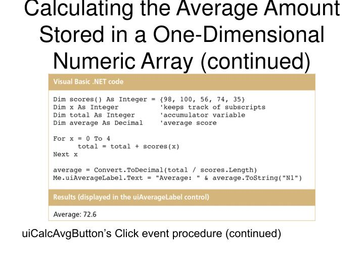 Calculating the Average Amount Stored in a One-Dimensional Numeric Array (continued)