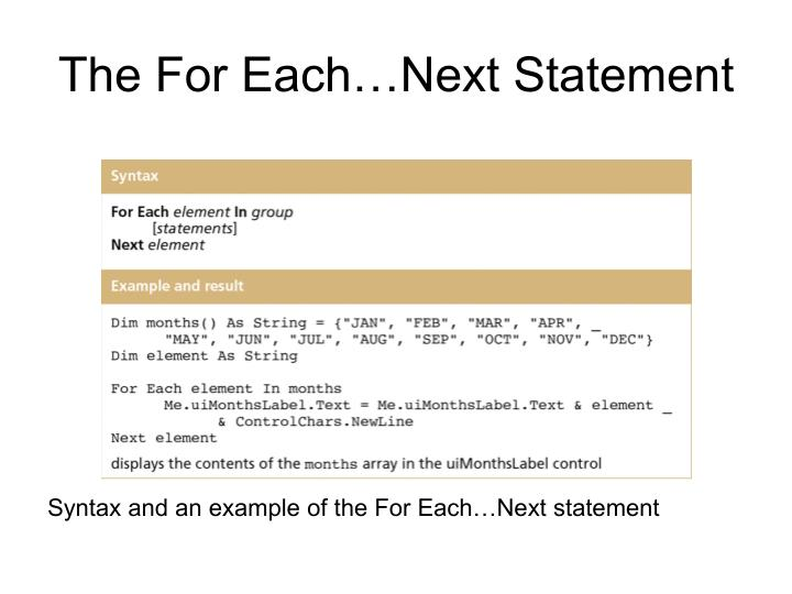 The For Each…Next Statement