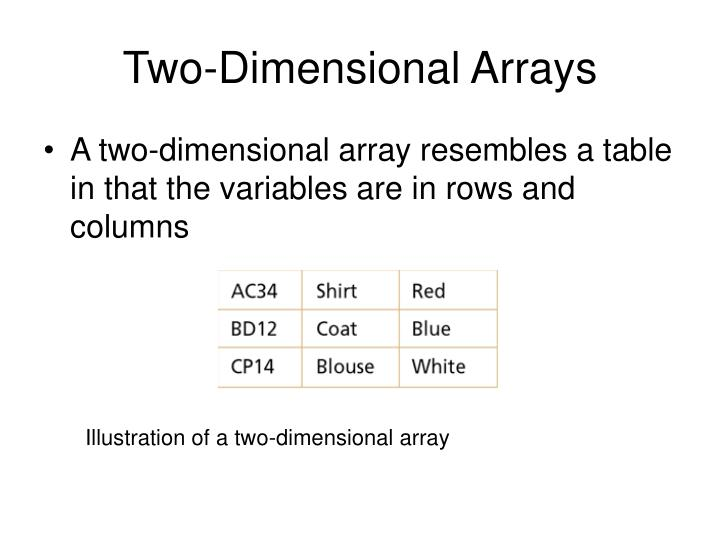 Two-Dimensional Arrays