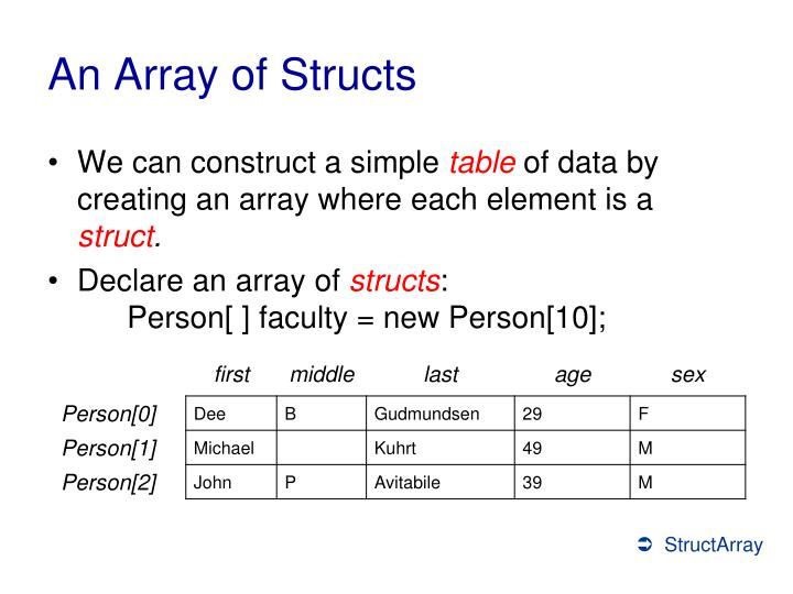 An Array of Structs