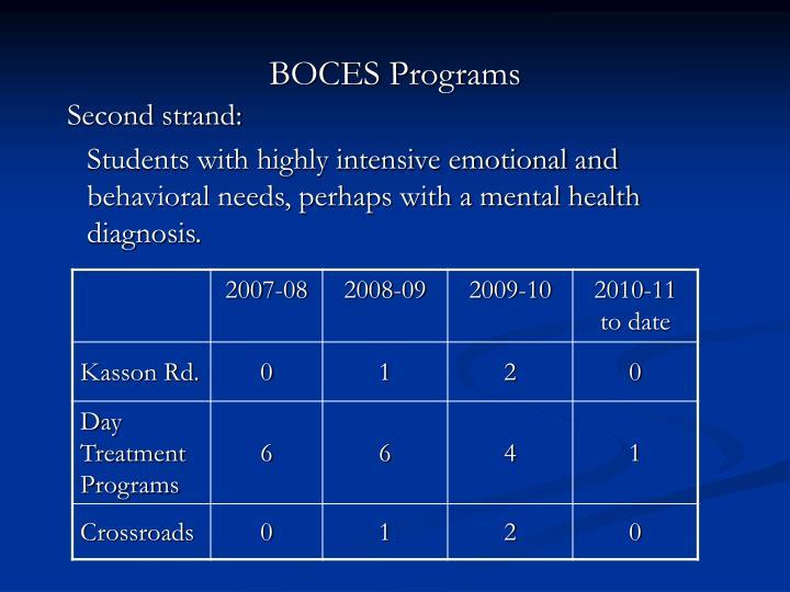 BOCES Programs