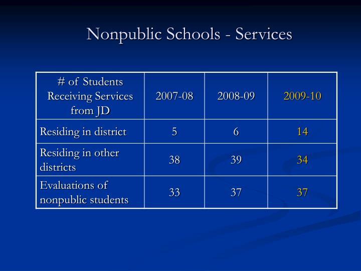 Nonpublic Schools - Services