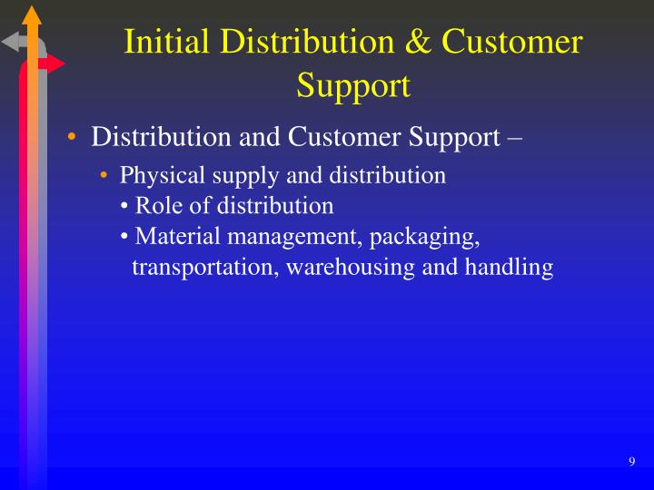 Initial Distribution & Customer Support