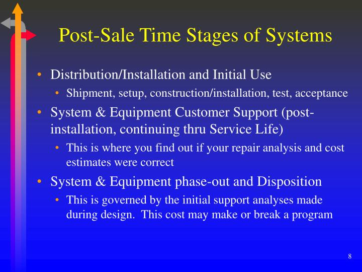 Post-Sale Time Stages of Systems