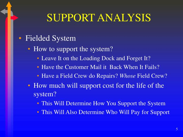 SUPPORT ANALYSIS