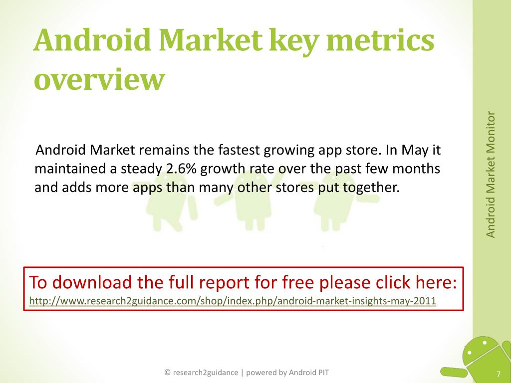 Android Market key metrics overview