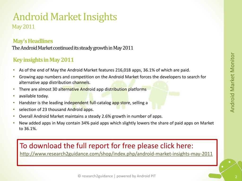 Android Market Insights