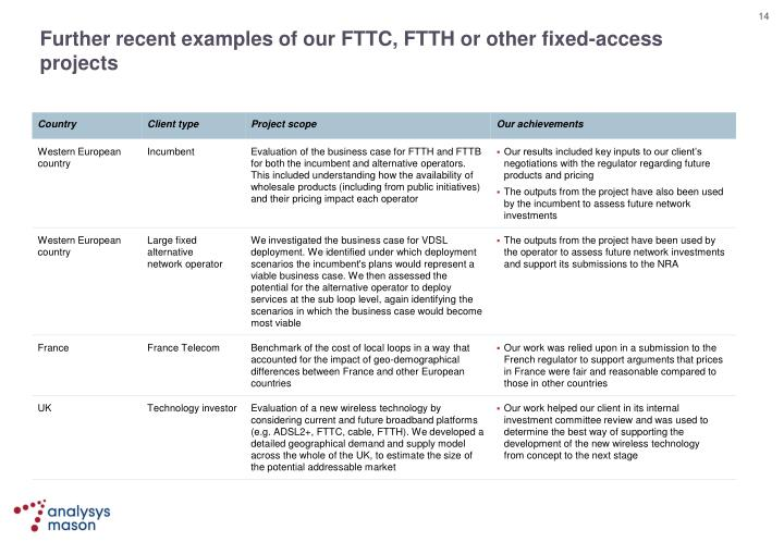Further recent examples of our FTTC, FTTH or other fixed-access projects