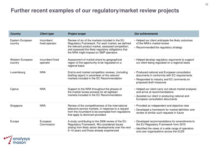 Further recent examples of our regulatory/market review projects
