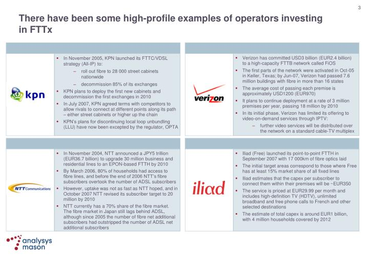 There have been some high profile examples of operators investing in fttx