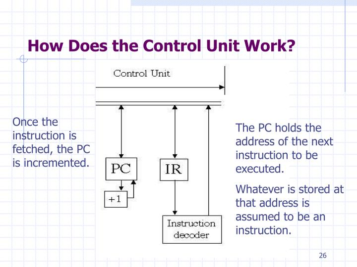 How Does the Control Unit Work?