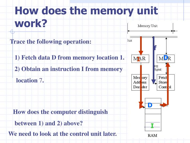 How does the memory unit work?