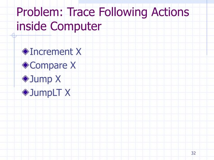 Problem: Trace Following Actions inside Computer