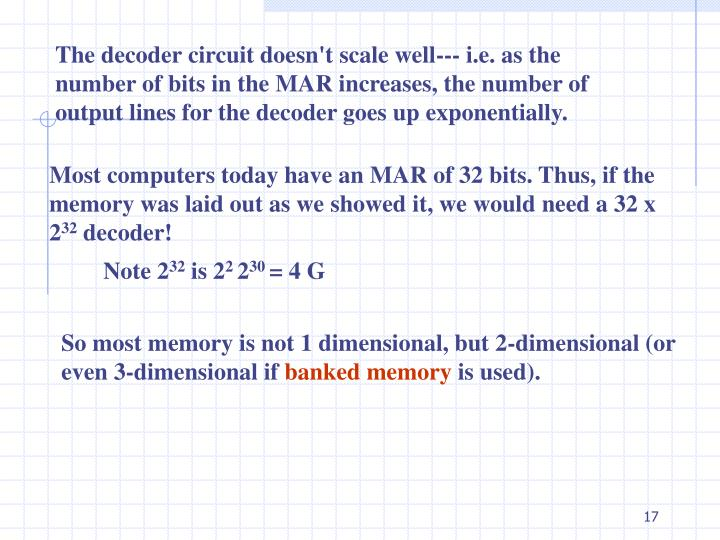 The decoder circuit doesn't scale well--- i.e. as the number of bits in the MAR increases, the number of output lines for the decoder goes up exponentially.