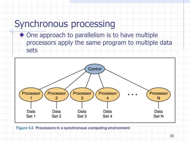 Synchronous processing