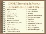 dhmc emerging infectious diseases eid task force