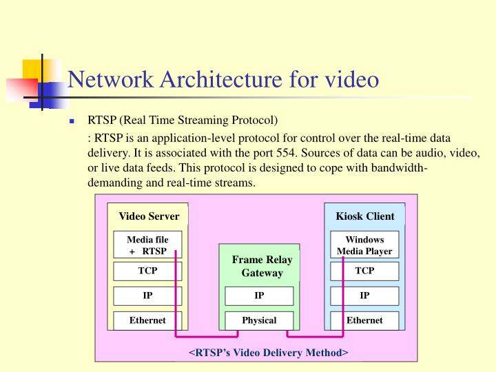 Network Architecture for video