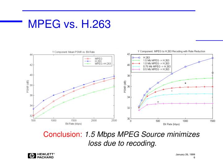 MPEG vs. H.263