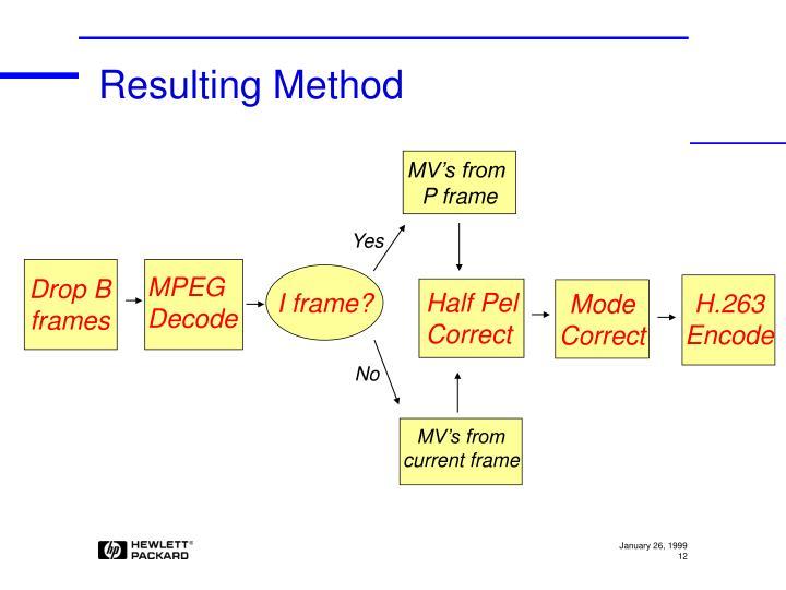 Resulting Method