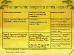 tratamiento emp rico ambulatorio