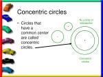 concentric circles