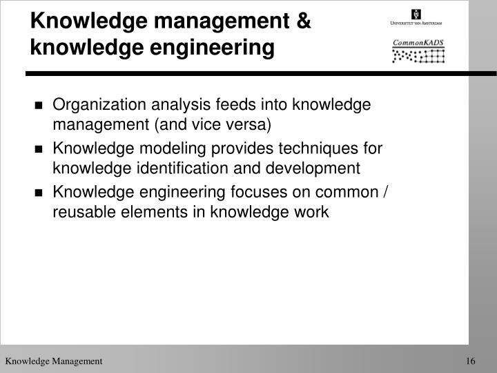 Knowledge management & knowledge engineering