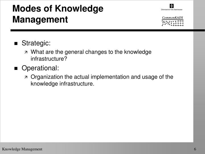 Modes of Knowledge Management
