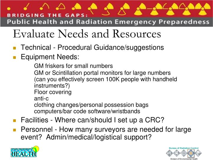 Evaluate Needs and Resources