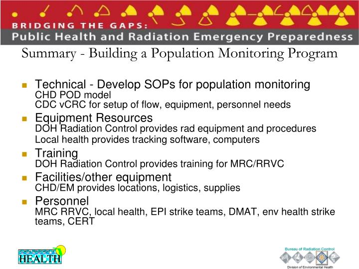Summary - Building a Population Monitoring Program