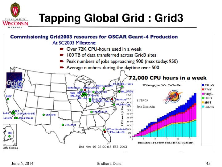 Tapping Global Grid : Grid3