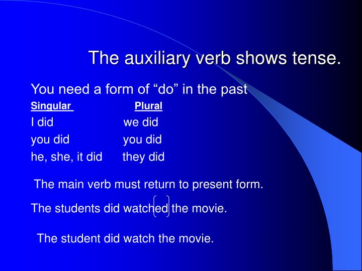 The auxiliary verb shows tense.