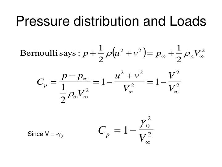 Pressure distribution and Loads