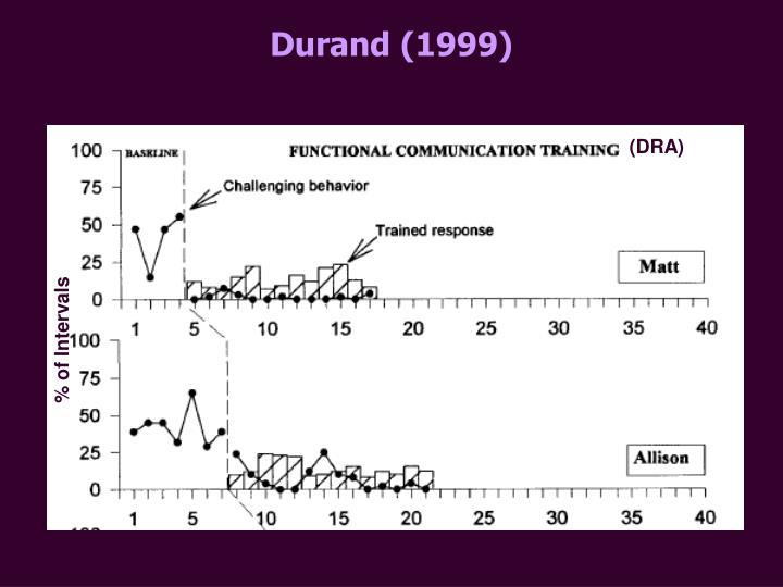 Durand (1999)