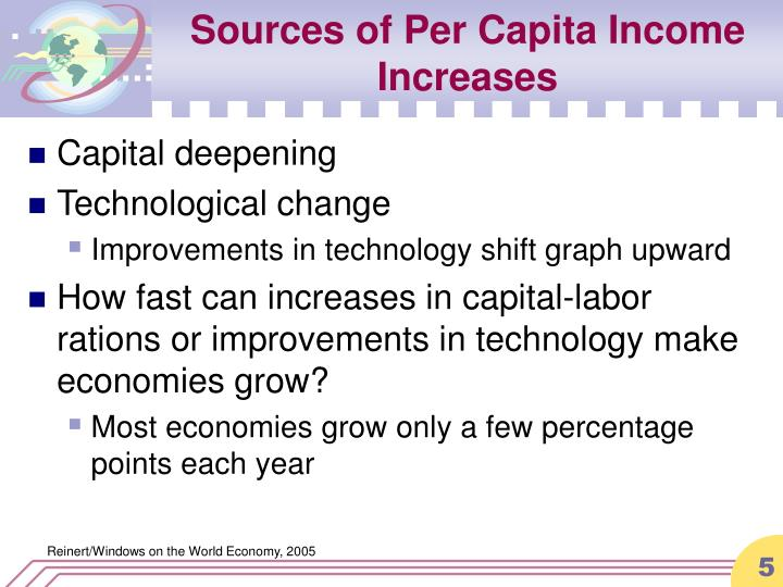 Sources of Per Capita Income Increases