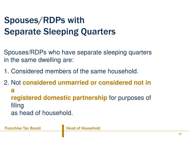 Spouses/RDPs with
