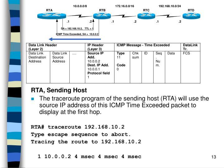 RTA, Sending Host