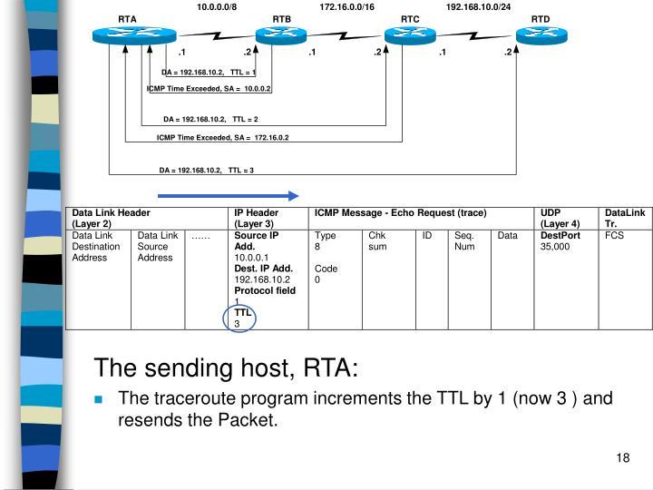The sending host, RTA: