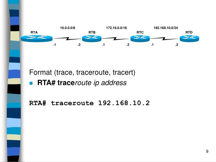 Format (trace, traceroute, tracert)