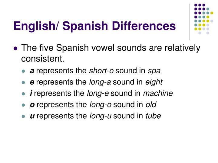 English spanish differences